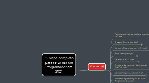 Mind Map: O Mapa completo para se tornar um Programador em 2021
