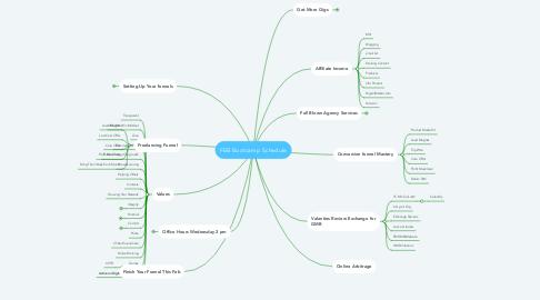 Mind Map: FEB Bootcamp Schedule