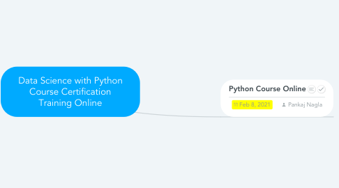 Mind Map: Data Science with Python Course Certification Training Online