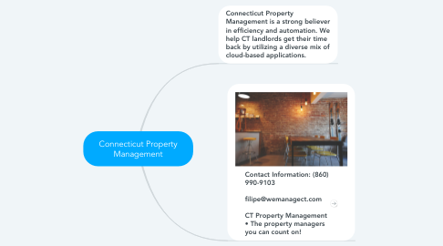 Mind Map: Connecticut Property Management