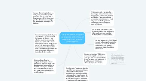 Mind Map: Conquista desde la llegada de Cristóbal Colón hasta el desembarco en la actual Centroamérica.