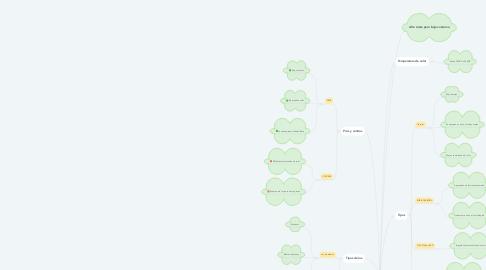Mind Map: LEDs