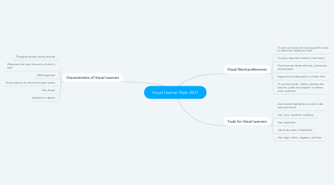 Mind Map: Visual Learner Style 2021