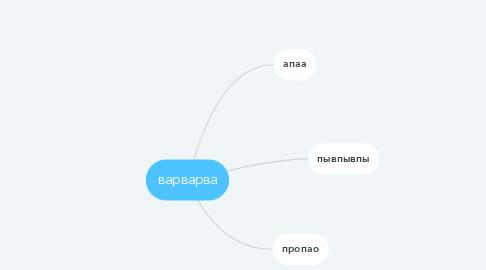 Mind Map: варварва