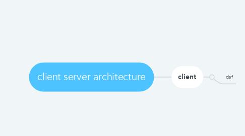 Mind Map: client server architecture
