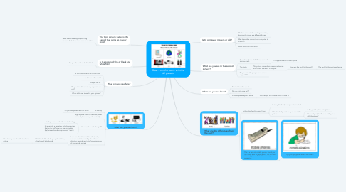 Mind Map: Blast from the past - scintille dal passato