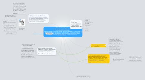 Mind Map: Деятельностное обучение Деятельностный подход в образовании  - это совсем не совокупность образовательных технологий или методических приемов. Это своего рода философия образования, методологический базис, на котором строятся различные системы развивающего обучения или образования со своими конкретными технологиями, приемами, да и теоретическими особенностями.