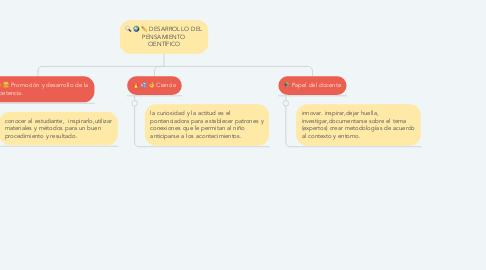 Mind Map: DESARROLLO DEL PENSAMIENTO CIENTÍFICO