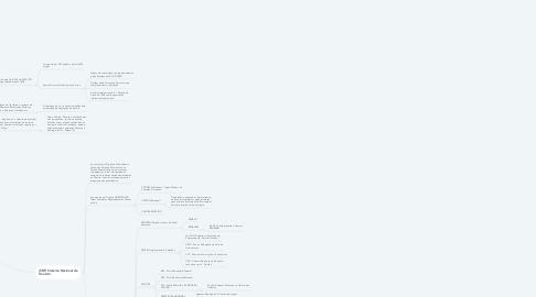 Mind Map: Modulo 1.