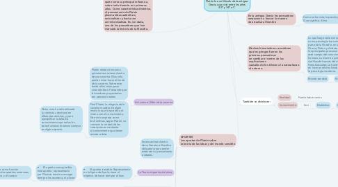 Mind Map: PLATÓN  Platón fue un filósofo de la antigua  Grecia que vivió entre los años  427 y 347 a.C.