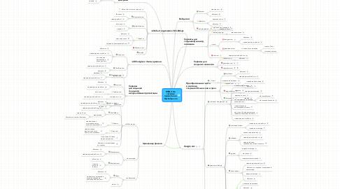 Mind Map: WEB 2.0 в сетевых проектах на Nachalka.com