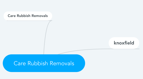 Mind Map: Care Rubbish Removals