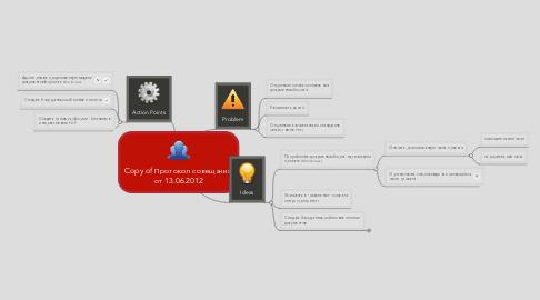 Mind Map: Copy of Протокол совещания от 13.06.2012