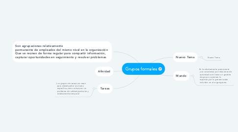 Mind Map: Grupos formales