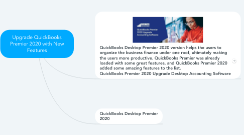 Mind Map: Upgrade QuickBooks Premier 2020 with New Features