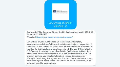 Mind Map: Law Offices of John P. DiBartolo, Jr.