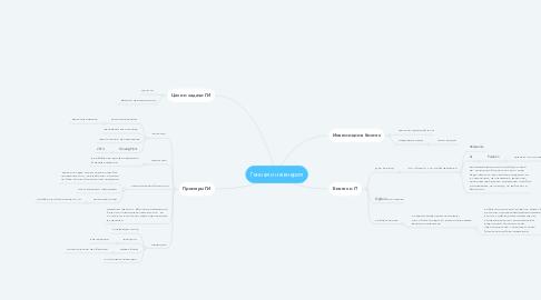 Mind Map: Генная инженерия