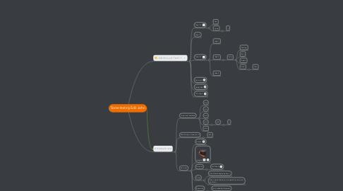 Mind Map: Some testing Edit John
