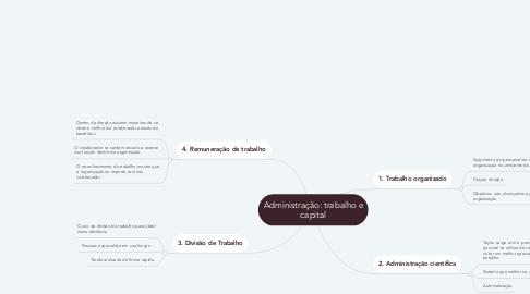Mind Map: Administração: trabalho e capital