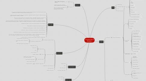 Mind Map: Proyecto CDL El Manzano
