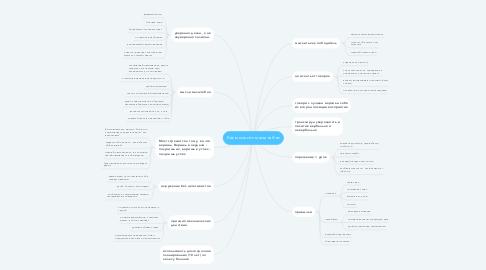 Mind Map: Как мыслить масштабно