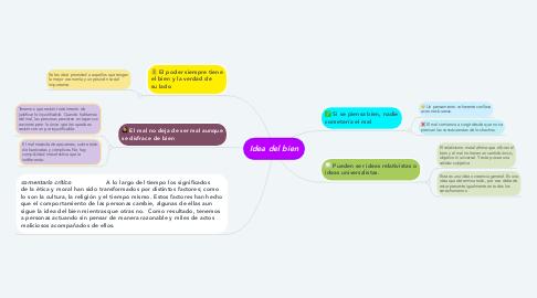 Mind Map: Idea del bien