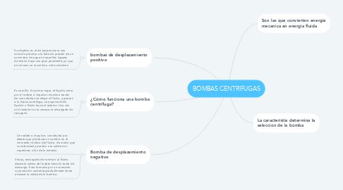 Mind Map: BOMBA CENTRIFUGA