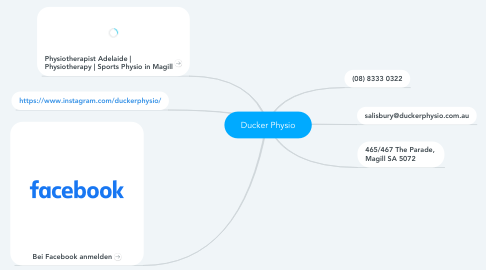 Mind Map: Ducker Physio