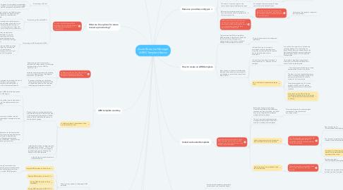 Mind Map: Azure Resource Manager (ARM) Template Basics