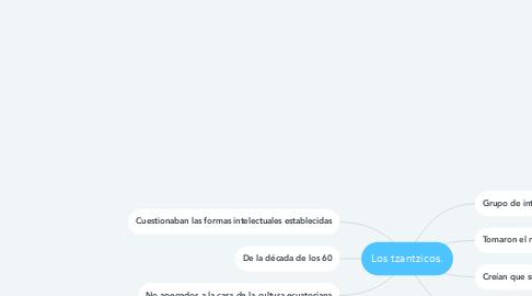 Mind Map: Los tzantzicos.