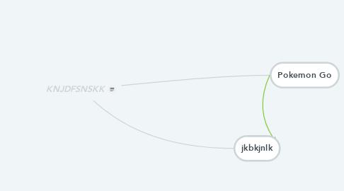 Mind Map: KNJDFSNSKK