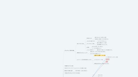 Mind Map: 【3週間で学ぼう】 ライティング講座