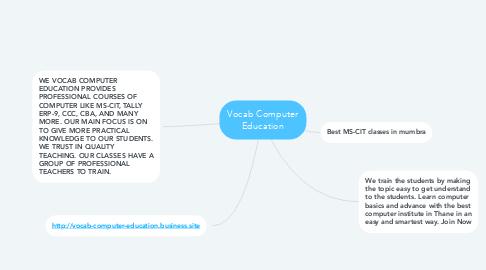 Mind Map: Vocab Computer Education