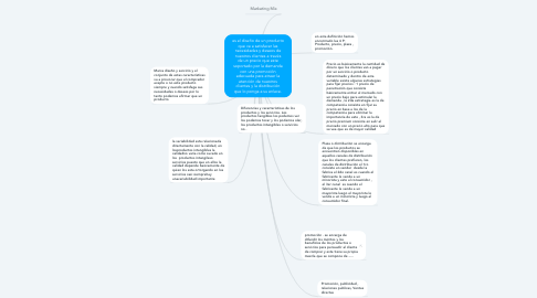 Mind Map: es el diseño de un producto que va a satisfacer las necesidades y deseos de nuestros clientes a través de un precio que este soportado por la demanda con una promoción adecuada para atraer la atención de nuestros clientes y la distribución que lo ponga a su enlace.