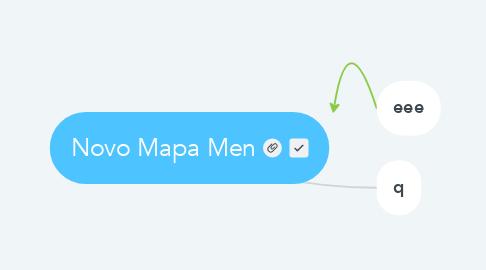 Mind Map: Novo Mapa Men