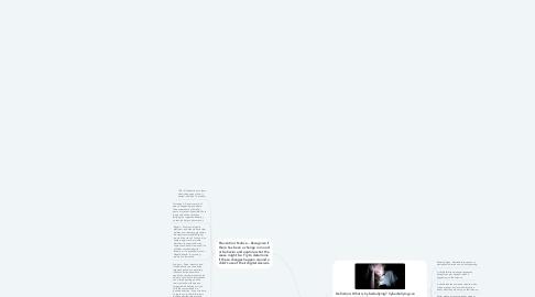 Mind Map: Cyberbullying: Sage Haltiwanger