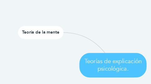 Mind Map: Teorías de explicación psicológica.
