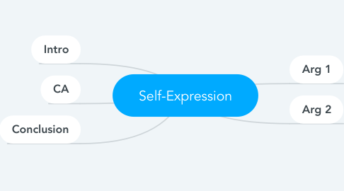 Mind Map: Self-Expression