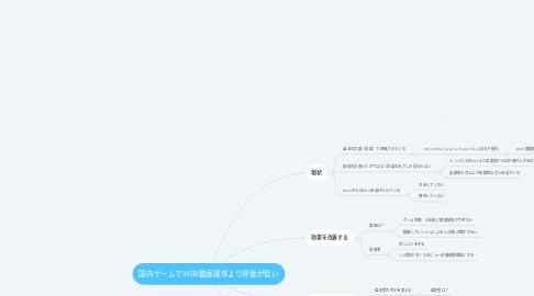 Mind Map: AMoAdは何故売り上げを伸ばせているのか