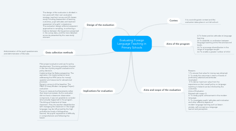 Mind Map: Evaluating Foreign Language Teaching in Primary Schools