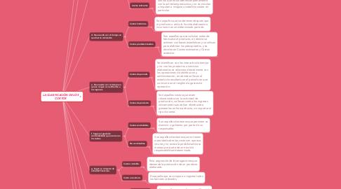 Mind Map: LA CLASIFICACIÓN DE LOS COSTOS