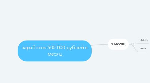 Mind Map: заработок 500 000 рублей в месяц