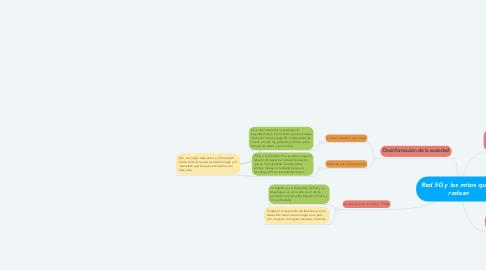 Mind Map: Red 5G y los mitos que la rodean