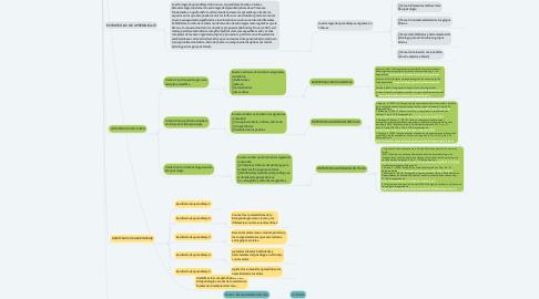 Mind Map: ETNOPSICOLOGIA_PRE-TAREA EXPLORACION DE LAS UNIDADES Y SUS CONTENIDOS