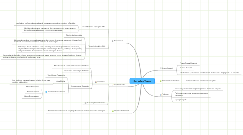 Mind Map: Curriculum Thiago