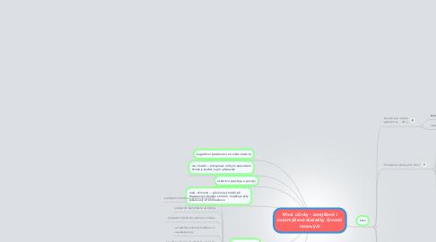 Mind Map: Med. účinky - zamýšlené i nezamýšlené důsledky činnosti masových