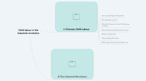 Mind Map: Child labour in the Industrial revolution