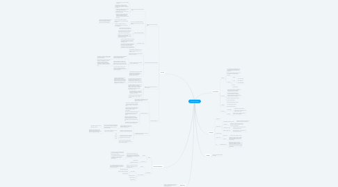 Mind Map: Intestino Grueso