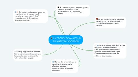 Mind Map: LA TECNOLOGIA ACTUAL EN NUESTRA SOCIEDAD