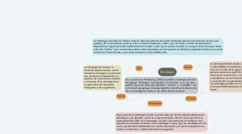 Mind Map: Estrategia